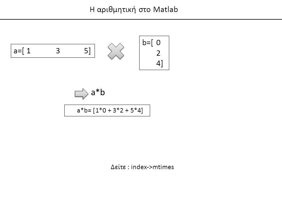 a*b Η αριθμητική στο Matlab b=[ 0 2 4] a=[ 1 3 5]